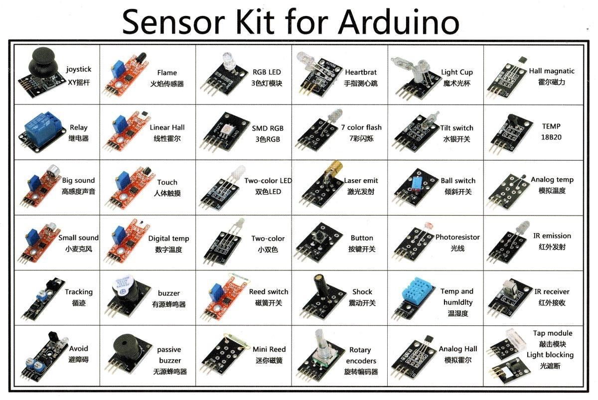 Protoshield De Expansión Para Arduino Uno Servotronik